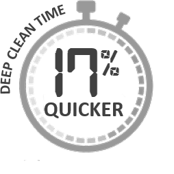 Deep Clean Time Graphic