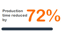 reduction-of-72percent
